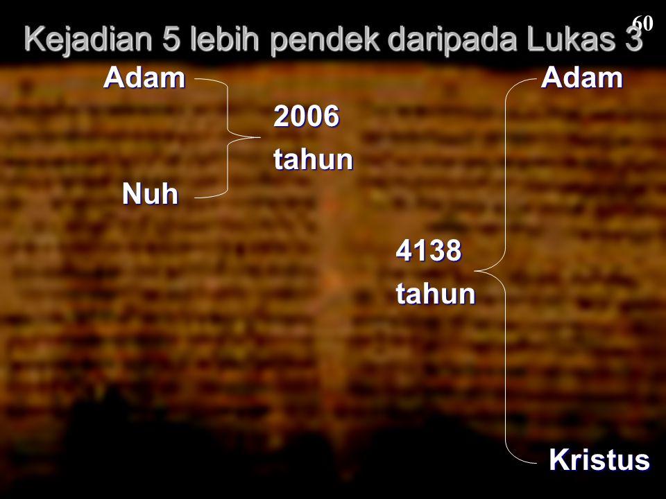 60 Kejadian 5 lebih pendek daripada Lukas 3 Adam 2006tahun Nuh Adam 4138tahun Kristus