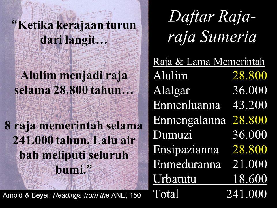 Raja & Lama Memerintah Alulim28.800 Alalgar36.000 Enmenluanna43.200 Enmengalanna28.800 Dumuzi36.000 Ensipazianna28.800 Enmeduranna21.000 Urbatutu18.600 Total241.000 Ketika kerajaan turun dari langit… Alulim menjadi raja selama 28.800 tahun… 8 raja memerintah selama 241.000 tahun.