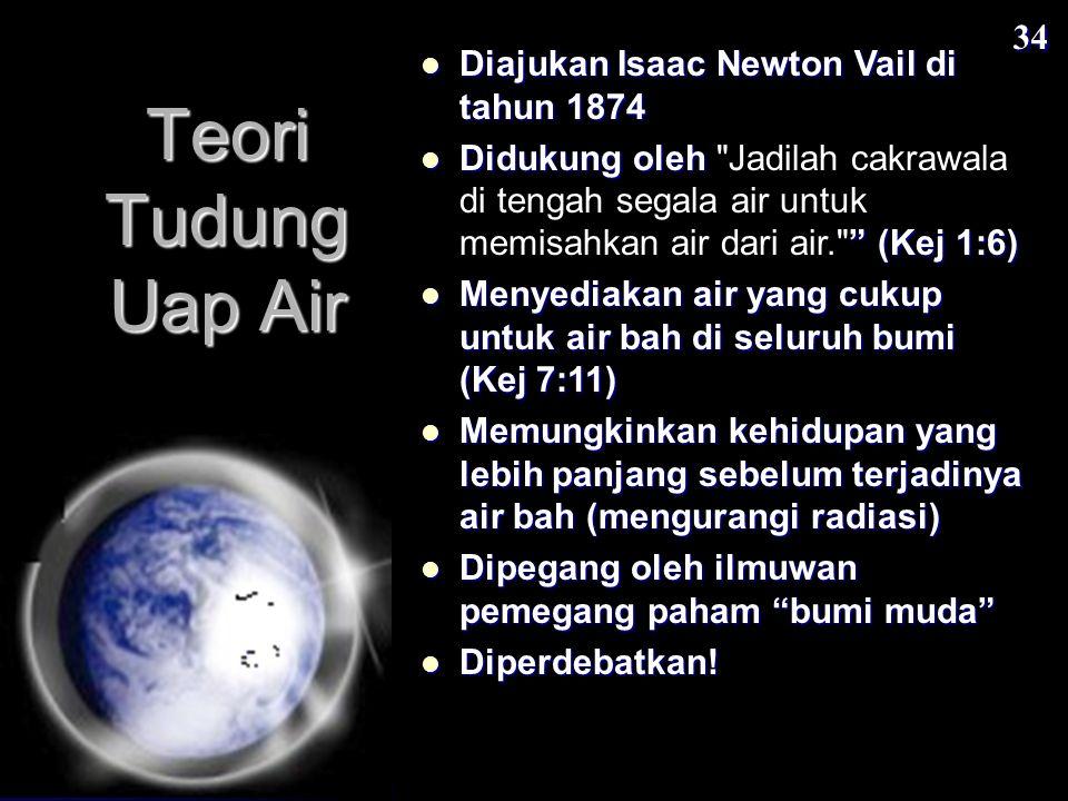 Teori Tudung Uap Air 34 Diajukan Isaac Newton Vail di tahun 1874 Diajukan Isaac Newton Vail di tahun 1874 Didukung oleh (Kej 1:6) Didukung oleh Jadilah cakrawala di tengah segala air untuk memisahkan air dari air. (Kej 1:6) Menyediakan air yang cukup untuk air bah di seluruh bumi (Kej 7:11) Menyediakan air yang cukup untuk air bah di seluruh bumi (Kej 7:11) Memungkinkan kehidupan yang lebih panjang sebelum terjadinya air bah (mengurangi radiasi) Memungkinkan kehidupan yang lebih panjang sebelum terjadinya air bah (mengurangi radiasi) Dipegang oleh ilmuwan pemegang paham bumi muda Dipegang oleh ilmuwan pemegang paham bumi muda Diperdebatkan.