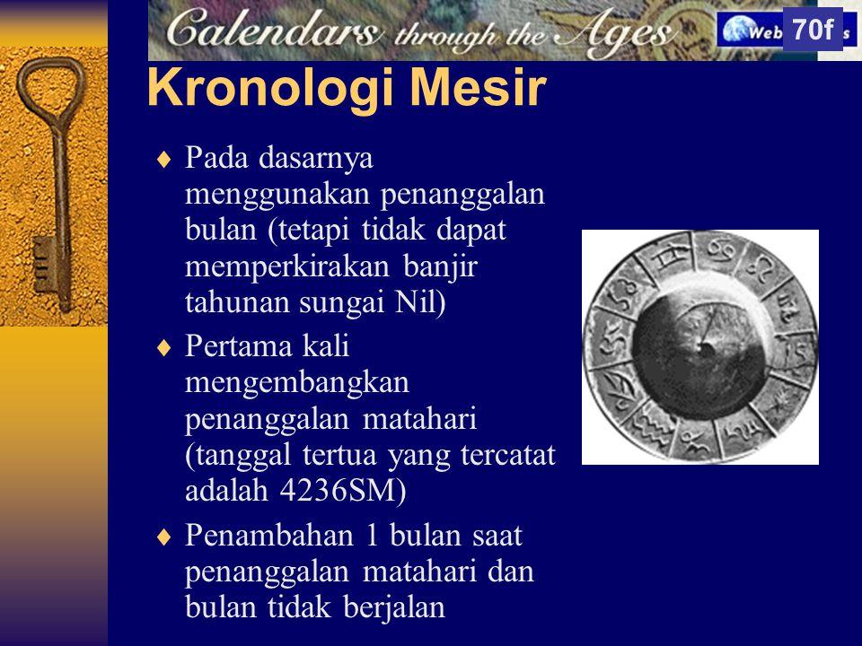Kronologi Mesir  Pada dasarnya menggunakan penanggalan bulan (tetapi tidak dapat memperkirakan banjir tahunan sungai Nil)  Pertama kali mengembangkan penanggalan matahari (tanggal tertua yang tercatat adalah 4236SM)  Penambahan 1 bulan saat penanggalan matahari dan bulan tidak berjalan 70f