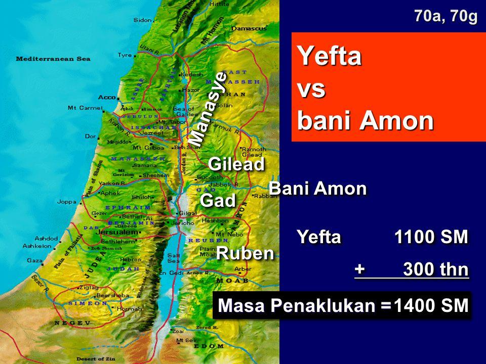 Masa Penaklukan = RubenRuben GadGad ManasyeManasye Yefta vs bani Amon Bani Amon GileadGilead Yefta1100 SM +300 thn 1400 SM 70a, 70g