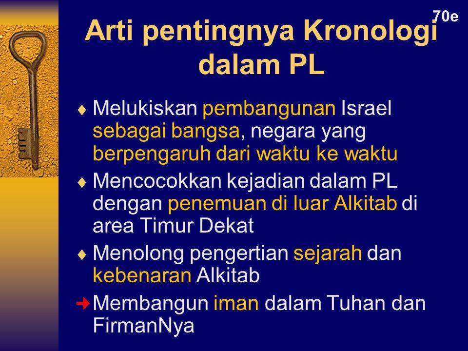  Melukiskan pembangunan Israel sebagai bangsa, negara yang berpengaruh dari waktu ke waktu  Mencocokkan kejadian dalam PL dengan penemuan di luar Alkitab di area Timur Dekat  Menolong pengertian sejarah dan kebenaran Alkitab Membangun iman dalam Tuhan dan FirmanNya Arti pentingnya Kronologi dalam PL 70e