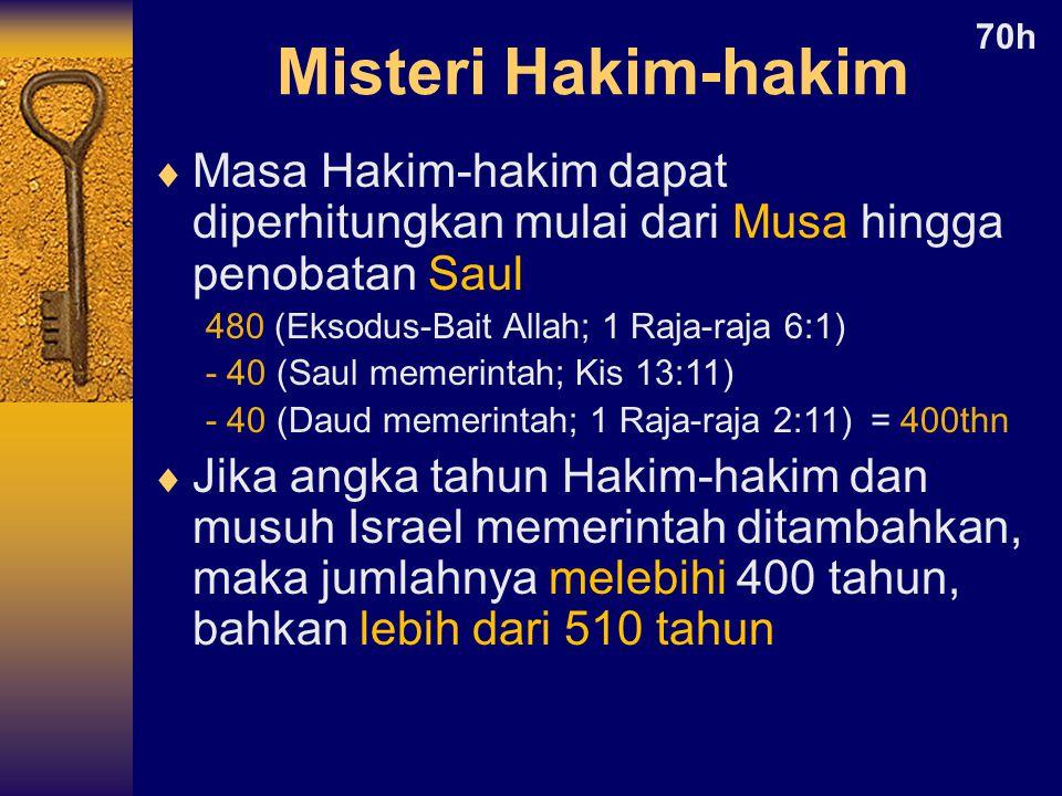 Misteri Hakim-hakim 70h  Masa Hakim-hakim dapat diperhitungkan mulai dari Musa hingga penobatan Saul 480 (Eksodus-Bait Allah; 1 Raja-raja 6:1) - 40 (Saul memerintah; Kis 13:11) - 40 (Daud memerintah; 1 Raja-raja 2:11) = 400thn  Jika angka tahun Hakim-hakim dan musuh Israel memerintah ditambahkan, maka jumlahnya melebihi 400 tahun, bahkan lebih dari 510 tahun