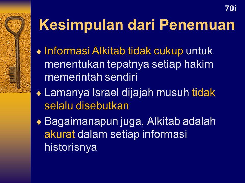 Kesimpulan dari Penemuan  Informasi Alkitab tidak cukup untuk menentukan tepatnya setiap hakim memerintah sendiri  Lamanya Israel dijajah musuh tidak selalu disebutkan  Bagaimanapun juga, Alkitab adalah akurat dalam setiap informasi historisnya 70i