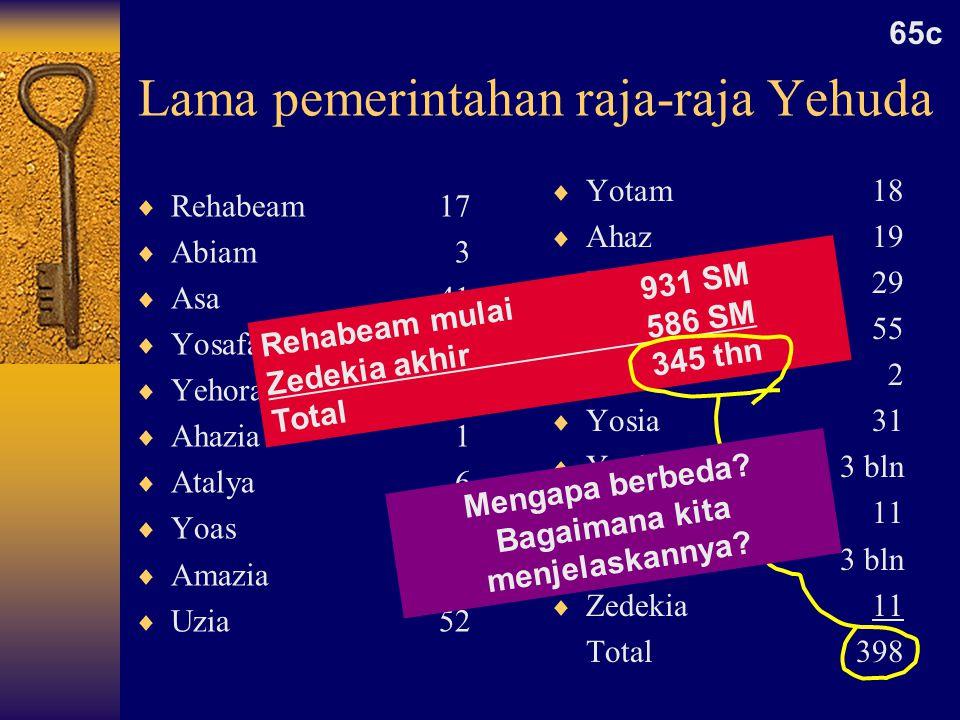 Lama pemerintahan raja-raja Yehuda  Rehabeam17  Abiam3  Asa41  Yosafat25  Yehoram8  Ahazia1  Atalya6  Yoas40  Amazia29  Uzia52  Yotam18  Ahaz19  Hizkia29  Manasye55  Amon2  Yosia31  Yoahas3 bln  Yoyakim11  Yoyakin3 bln  Zedekia11 Total398 Rehabeam mulai931 SM Zedekia akhir586 SM Total 345 thn Mengapa berbeda.