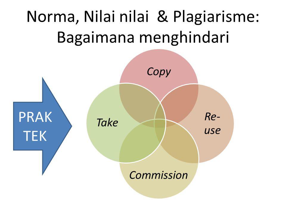Norma, Nilai nilai & Plagiarisme: Bagaimana menghindari Copy Re- use Commission Take PRAK TEK