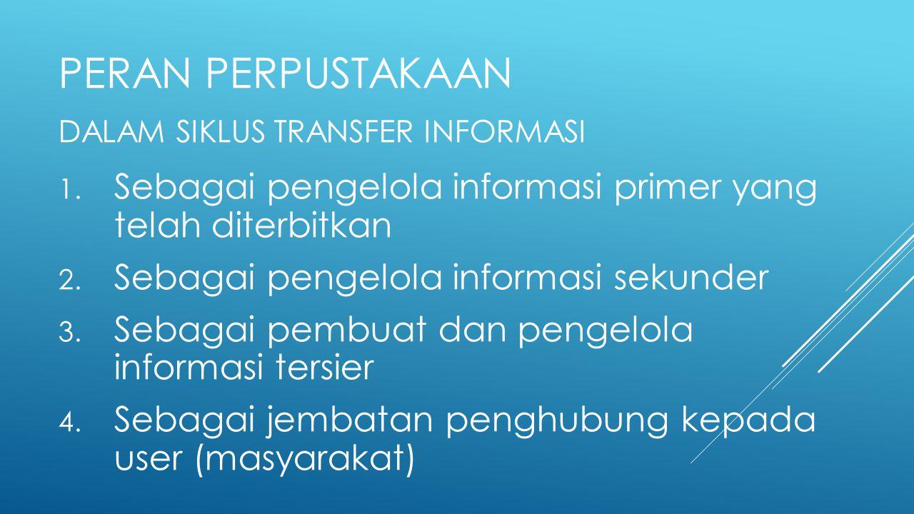 PERAN PERPUSTAKAAN DALAM SIKLUS TRANSFER INFORMASI 1. Sebagai pengelola informasi primer yang telah diterbitkan 2. Sebagai pengelola informasi sekunde