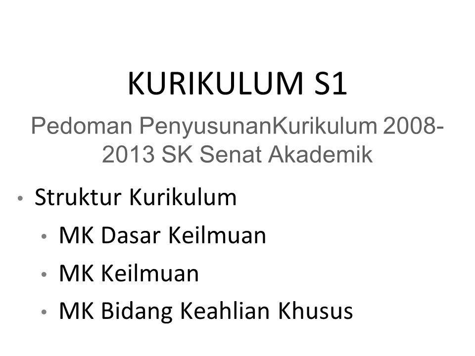 KURIKULUM S1 Pedoman PenyusunanKurikulum 2008- 2013 SK Senat Akademik Struktur Kurikulum MK Dasar Keilmuan MK Keilmuan MK Bidang Keahlian Khusus
