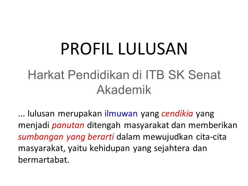 PROFIL LULUSAN...