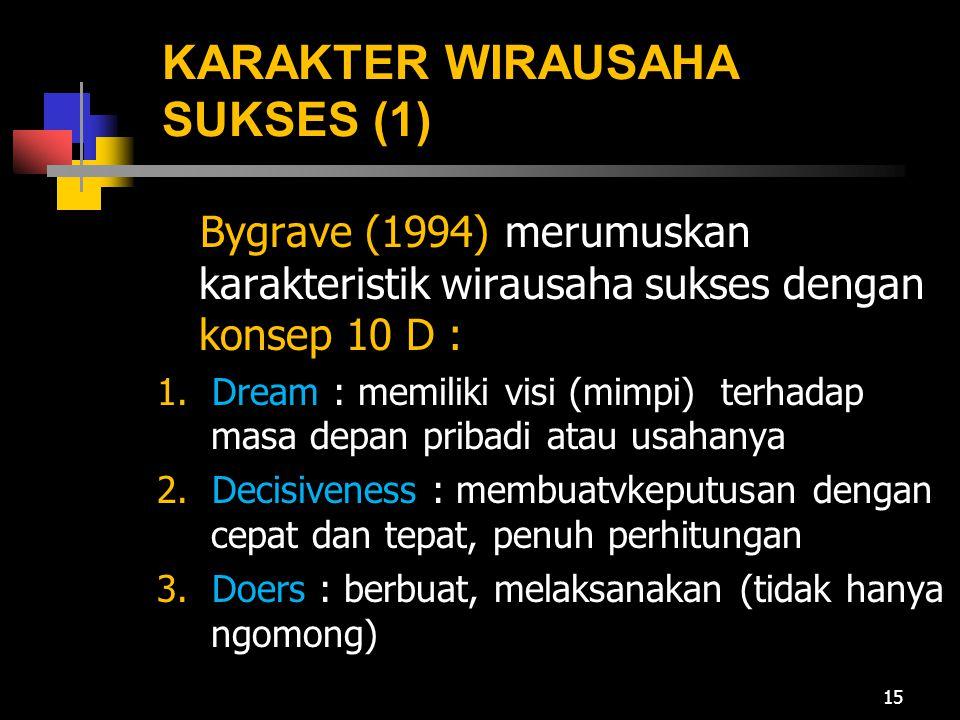 KARAKTER WIRAUSAHA SUKSES (1) Bygrave (1994) merumuskan karakteristik wirausaha sukses dengan konsep 10 D : 1. Dream : memiliki visi (mimpi) terhadap