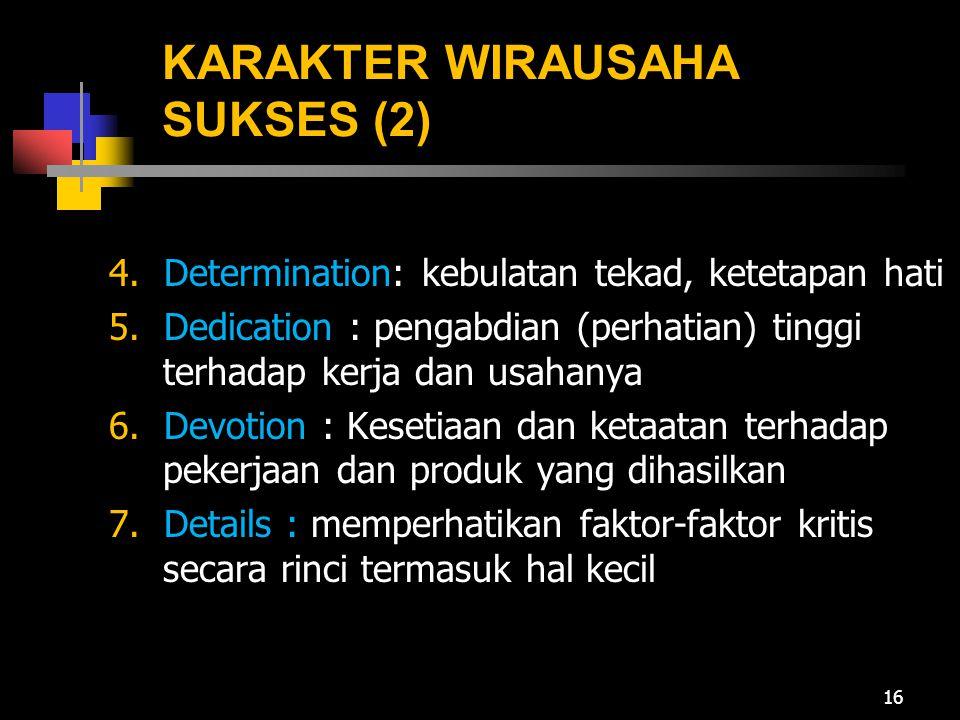 KARAKTER WIRAUSAHA SUKSES (2) 4. Determination: kebulatan tekad, ketetapan hati 5. Dedication : pengabdian (perhatian) tinggi terhadap kerja dan usaha