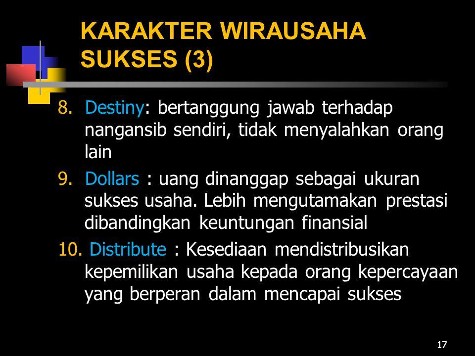 KARAKTER WIRAUSAHA SUKSES (3) 8. Destiny: bertanggung jawab terhadap nangansib sendiri, tidak menyalahkan orang lain 9. Dollars : uang dinanggap sebag
