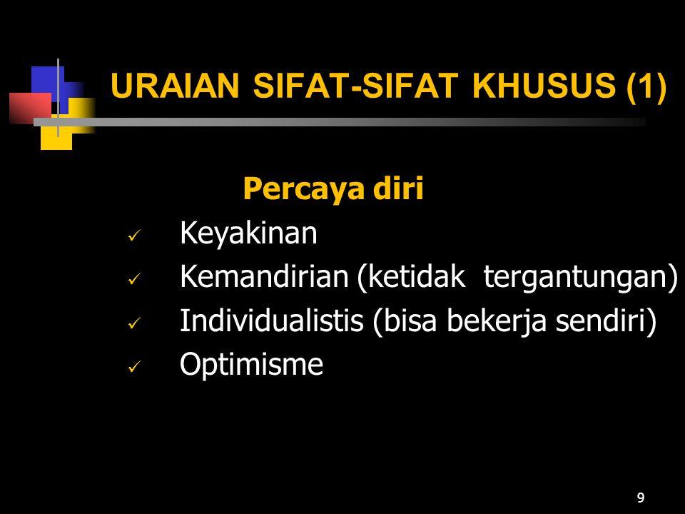 URAIAN SIFAT-SIFAT KHUSUS (1) Percaya diri Keyakinan Kemandirian (ketidak tergantungan) Individualistis (bisa bekerja sendiri) Optimisme 9