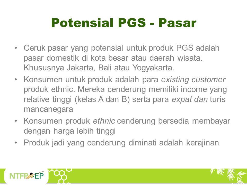 Potensial PGS - Pasar Ceruk pasar yang potensial untuk produk PGS adalah pasar domestik di kota besar atau daerah wisata. Khususnya Jakarta, Bali atau
