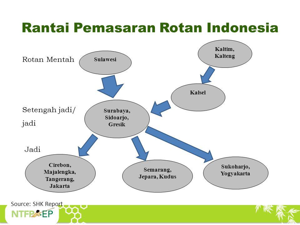 Rantai Pemasaran Rotan Indonesia Sulawesi Kalsel Surabaya, Sidoarjo, Gresik Sukoharjo, Yogyakarta Semarang, Jepara, Kudus Cirebon, Majalengka, Tangera