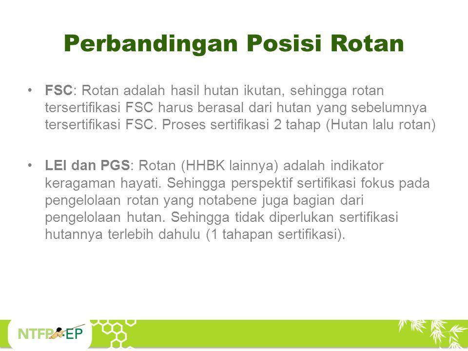 Perbandingan Posisi Rotan FSC: Rotan adalah hasil hutan ikutan, sehingga rotan tersertifikasi FSC harus berasal dari hutan yang sebelumnya tersertifik