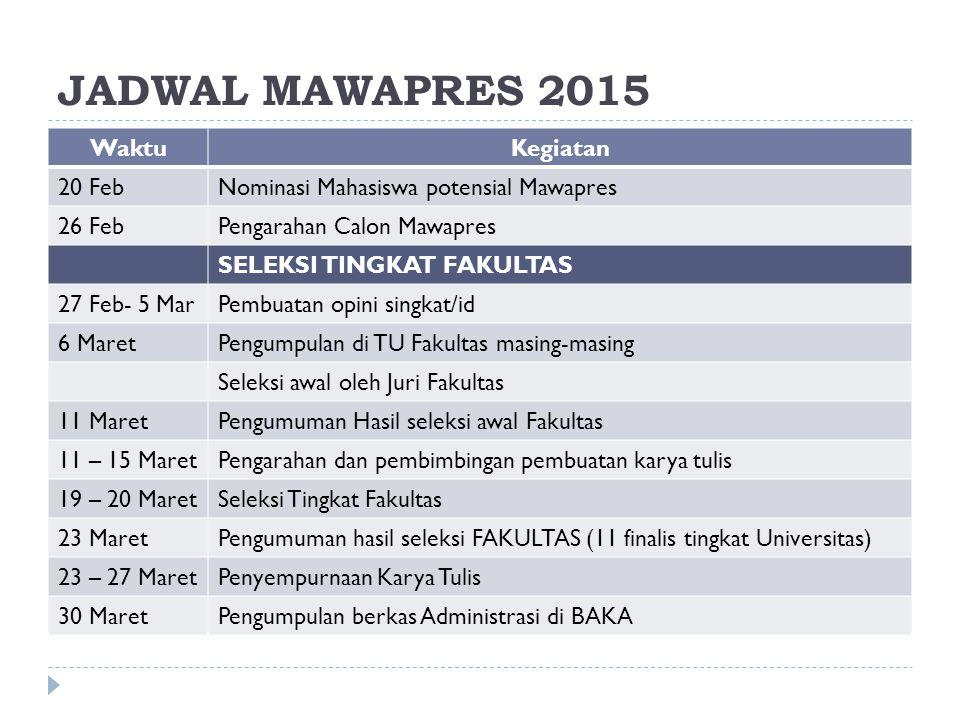 JADWAL MAWAPRES 2015 WaktuKegiatan 20 FebNominasi Mahasiswa potensial Mawapres 26 FebPengarahan Calon Mawapres SELEKSI TINGKAT FAKULTAS 27 Feb- 5 MarP