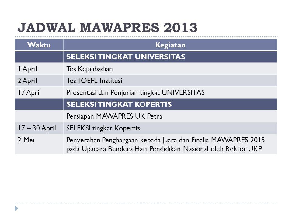 JADWAL MAWAPRES 2013 WaktuKegiatan SELEKSI TINGKAT UNIVERSITAS 1 AprilTes Kepribadian 2 AprilTes TOEFL Institusi 17 AprilPresentasi dan Penjurian ting