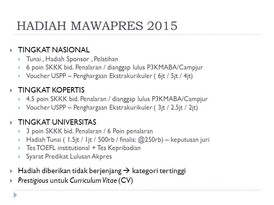 HADIAH MAWAPRES 2015  TINGKAT NASIONAL  Tunai, Hadiah Sponsor, Pelatihan  6 poin SKKK bid. Penalaran / dianggap lulus P3KMABA/Campjur  Voucher USP