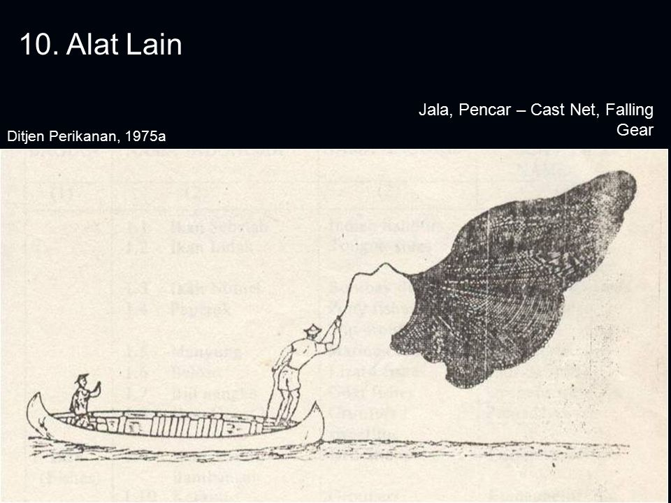 10. Alat Lain Jala, Pencar – Cast Net, Falling Gear Ditjen Perikanan, 1975a