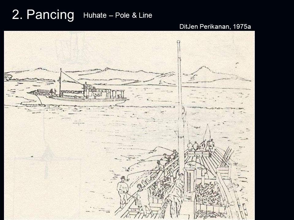 2. Pancing Huhate – Pole & Line DitJen Perikanan, 1975a