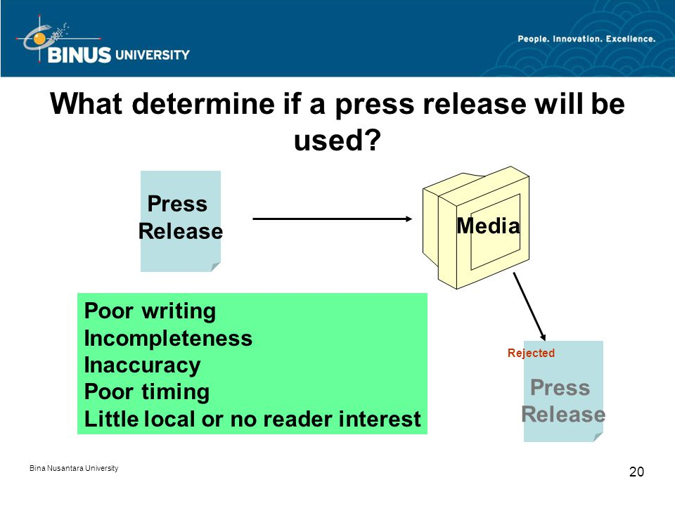 Press Release What determine if a press release will be used? Press Release Media Poor writing Incompleteness Inaccuracy Poor timing Little local or n