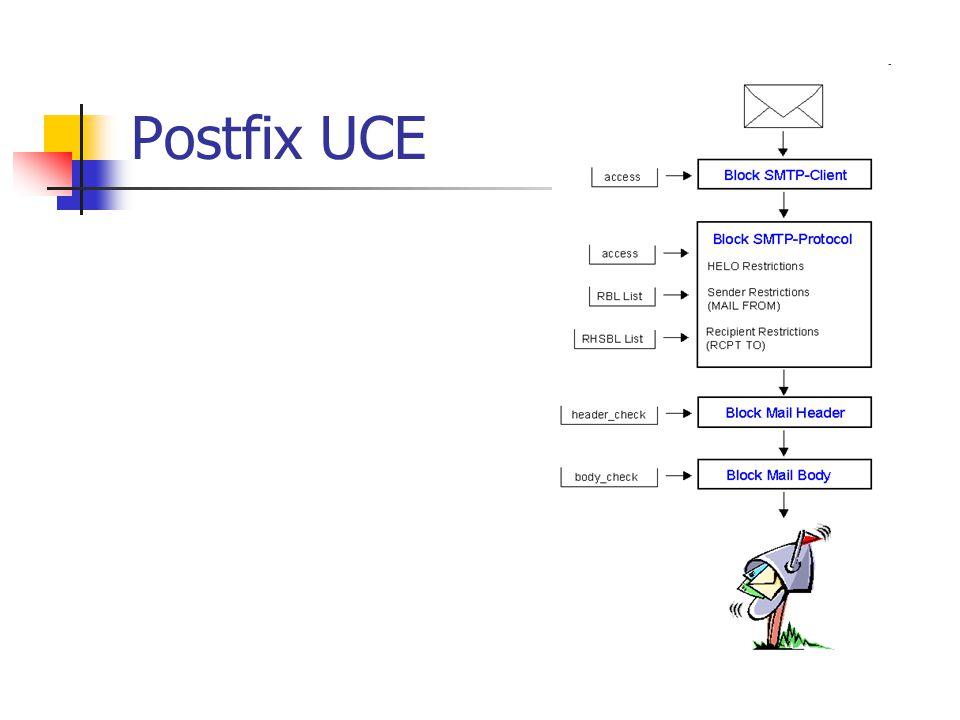 Postfix UCE