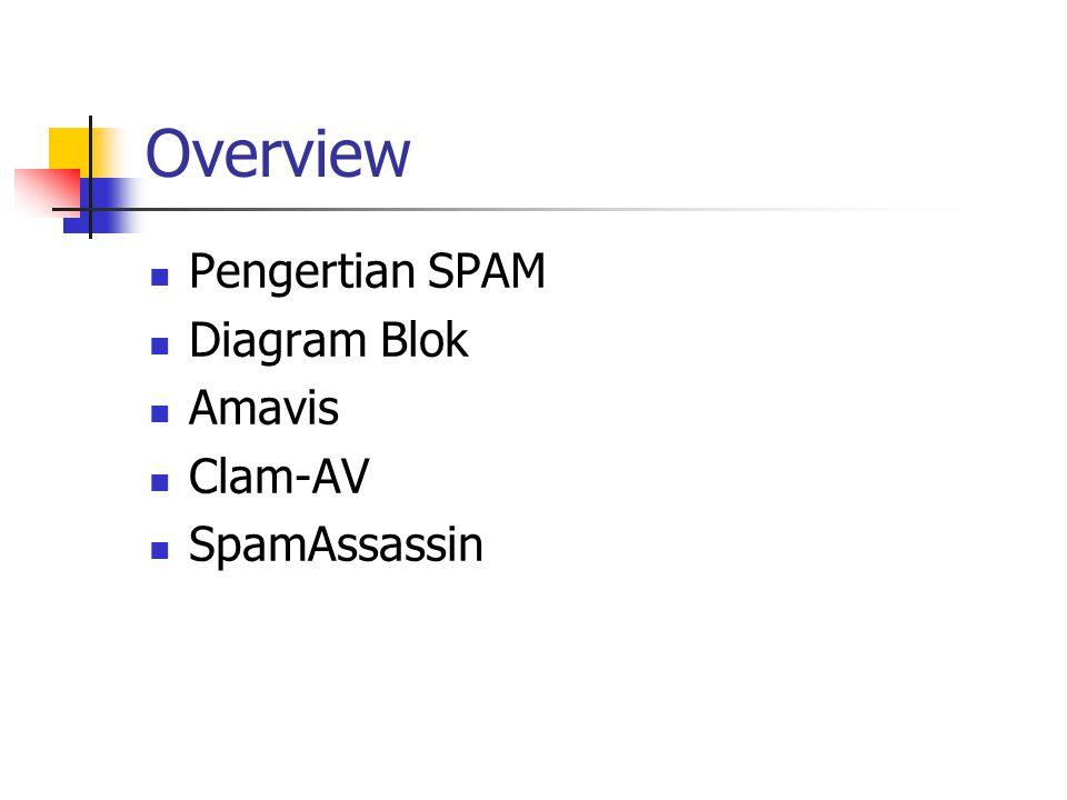 Spam Spam atau junk mail adalah penyalahgunaan dalam pengiriman berita elektronik untuk menampilkan berita iklan dan keperluan lainnya yang mengakibatkan ketidaknyamanan bagi para pengguna web (1).iklan Bentuk berita spam yang umum dikenal meliputi: spam pos-el,pos-el spam pesan instan,pesan instan spam Usenet newsgroup,Usenet newsgroup spam mesin pencari informasi web (web search engine spam),mesin pencari spam blog,blog spam berita pada telepon genggam,telepon genggam spam forum Internet, dan lain lainforum Internet (1) http://id.wikipedia.org/wiki/Spam