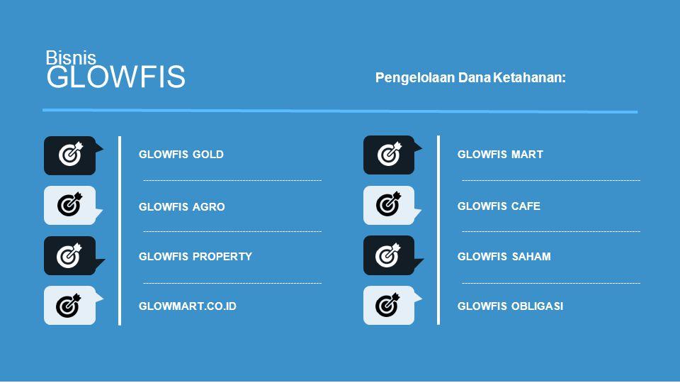Bisnis GLOWFIS Pengelolaan Dana Ketahanan: GLOWFIS GOLD GLOWFIS AGRO GLOWFIS PROPERTY GLOWMART.CO.ID GLOWFIS MART GLOWFIS CAFE GLOWFIS SAHAM GLOWFIS O