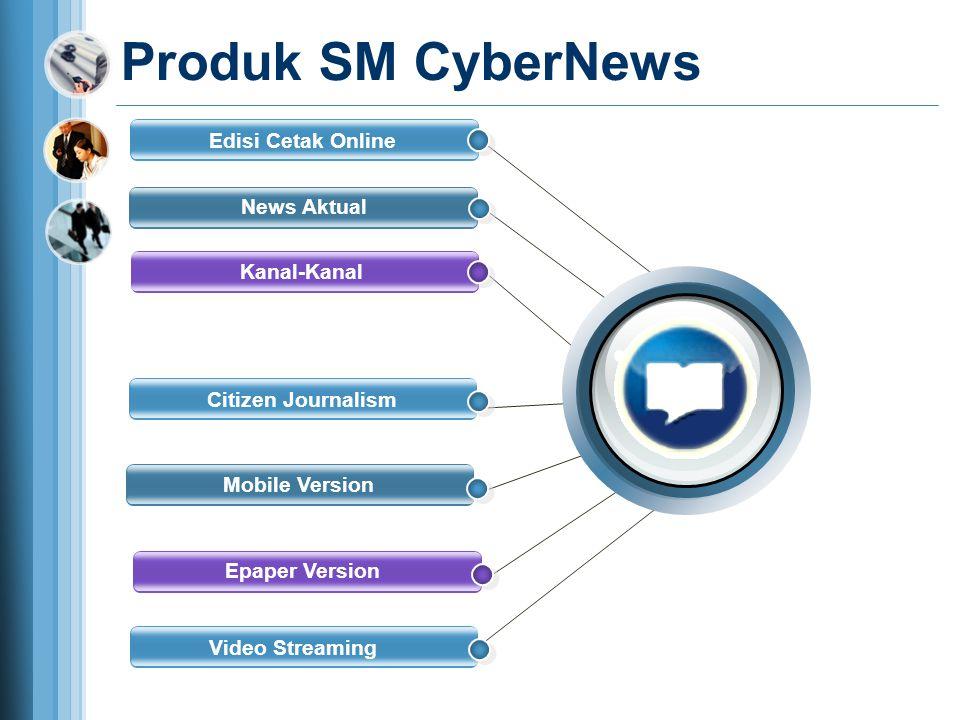 Produk SM CyberNews Edisi Cetak Online News Aktual Kanal-Kanal Citizen Journalism Mobile Version Epaper Version Video Streaming