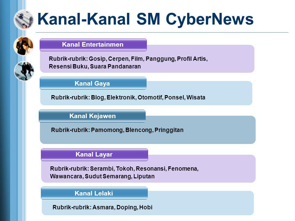 Kanal-Kanal SM CyberNews Kanal Entertainmen Kanal Gaya Kanal Kejawen Rubrik-rubrik: Gosip, Cerpen, Film, Panggung, Profil Artis, Resensi Buku, Suara P