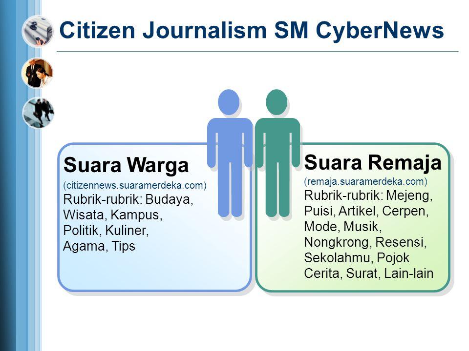 Citizen Journalism SM CyberNews Suara Warga (citizennews.suaramerdeka.com) Rubrik-rubrik: Budaya, Wisata, Kampus, Politik, Kuliner, Agama, Tips Suara
