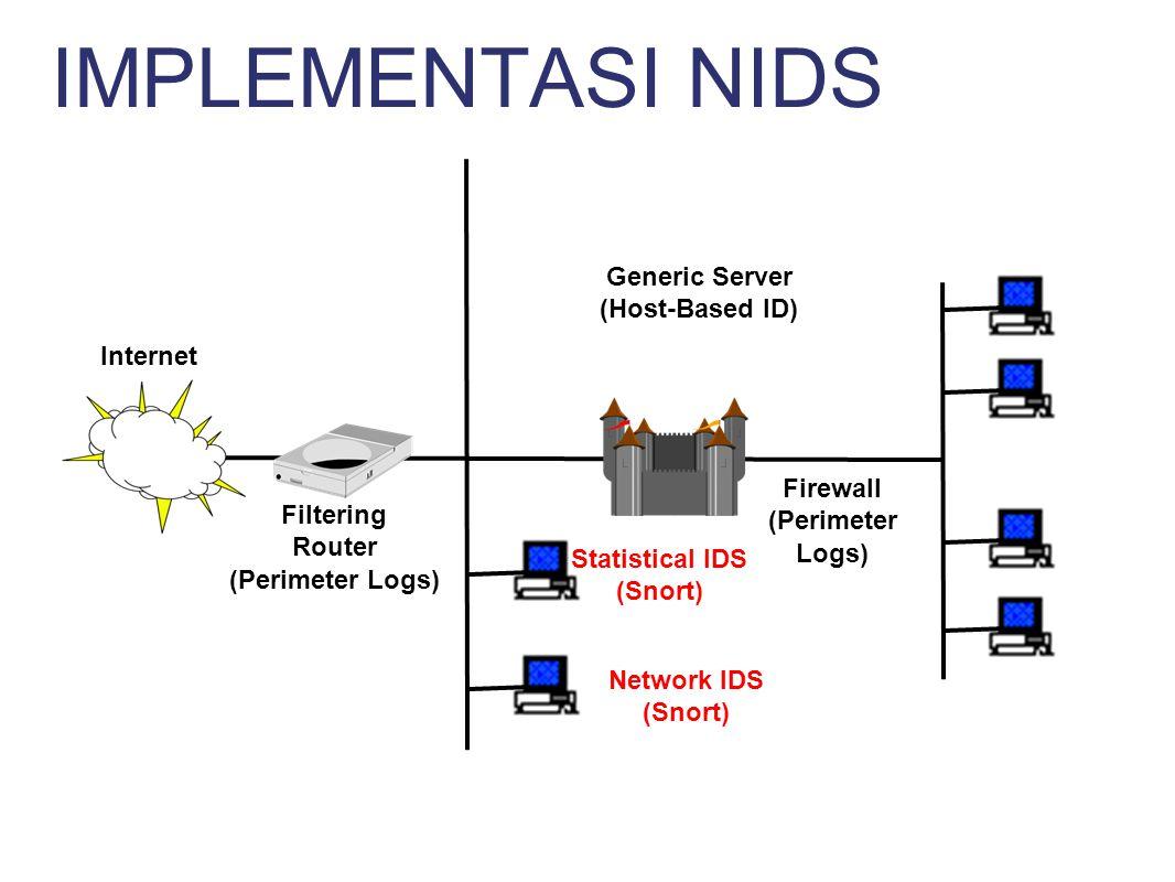 Modus operasi utama Sniffer mode Packet Logger Mode NIDS mode Forensic Data Analysis Mode Modus operasi yang dikonfigurasi dari CLI (Command Line Interface) SNORT akan secara otomatis masuk ke modus NIDS jika tidak diberikan command switches dan kemudian mencari serta menggunakan konfigurasi pada file snort.conf MENGGUNAKAN SNORT