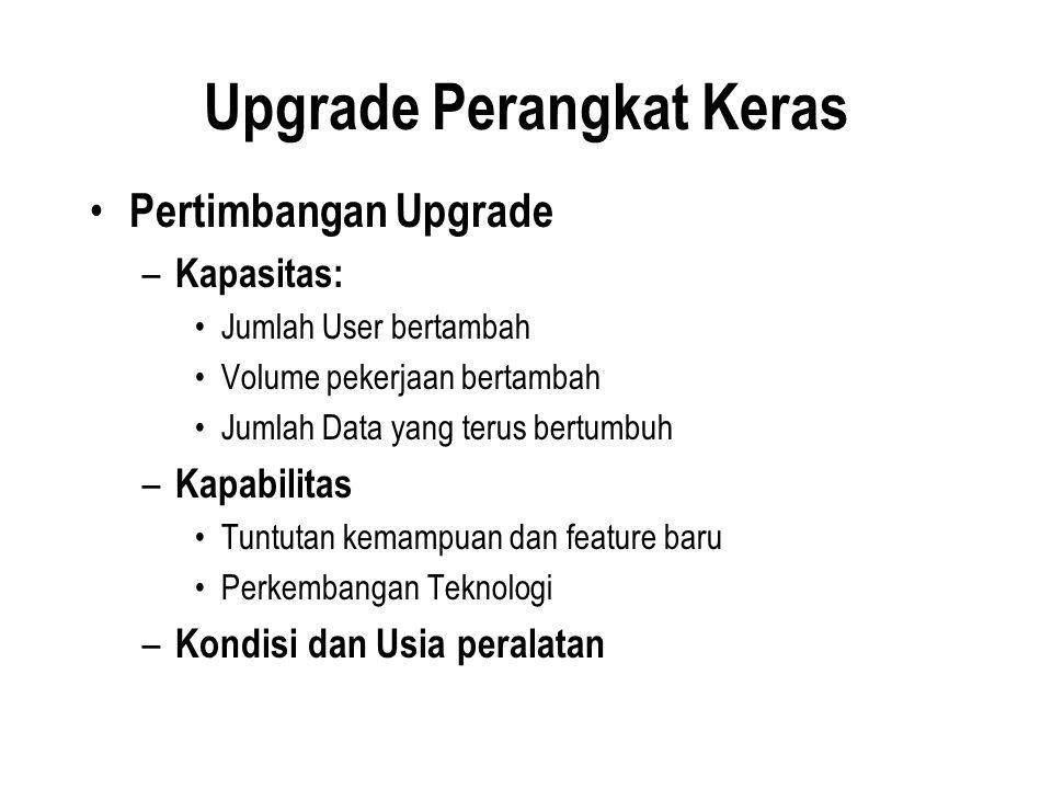 Perangkat Lunak Scan disk Defragmentasi Pemangkasan ( disk cleanup ) Backup Patching Upgrade