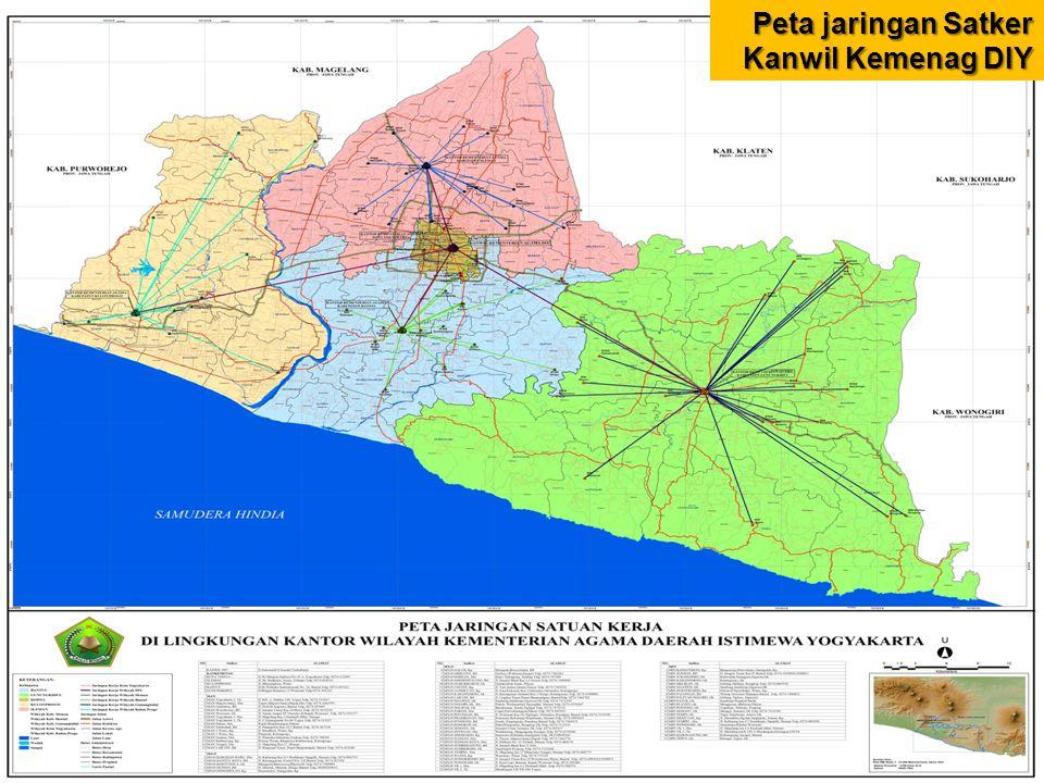 Peta jaringan Satker Kanwil Kemenag DIY