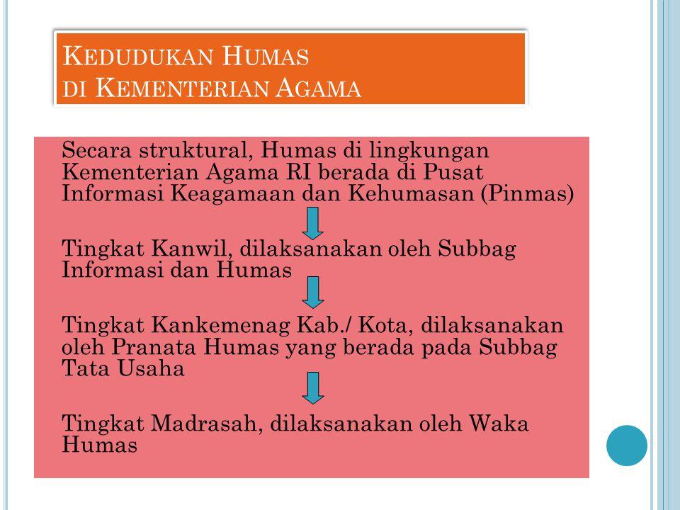 K EDUDUKAN H UMAS DI K EMENTERIAN A GAMA Secara struktural, Humas di lingkungan Kementerian Agama RI berada di Pusat Informasi Keagamaan dan Kehumasan (Pinmas) Tingkat Kanwil, dilaksanakan oleh Subbag Informasi dan Humas Tingkat Kankemenag Kab./ Kota, dilaksanakan oleh Pranata Humas yang berada pada Subbag Tata Usaha Tingkat Madrasah, dilaksanakan oleh Waka Humas