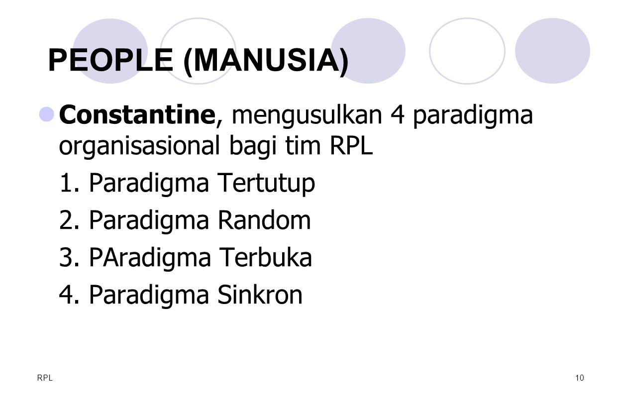 RPL10 Constantine, mengusulkan 4 paradigma organisasional bagi tim RPL 1. Paradigma Tertutup 2. Paradigma Random 3. PAradigma Terbuka 4. Paradigma Sin