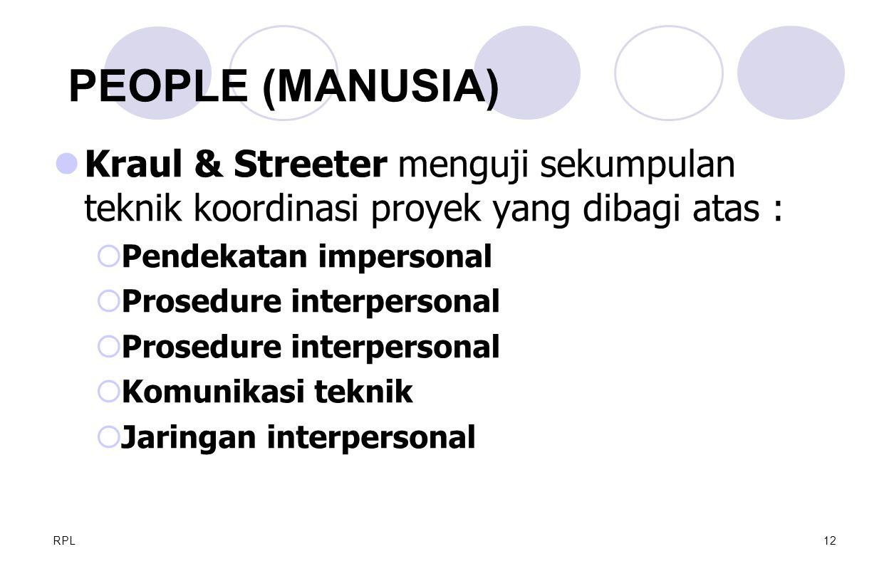 RPL12 Kraul & Streeter menguji sekumpulan teknik koordinasi proyek yang dibagi atas :  Pendekatan impersonal  Prosedure interpersonal  Komunikasi t