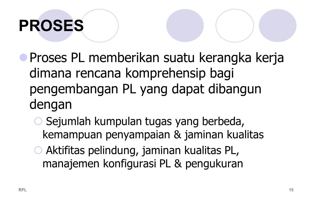 RPL15 PROSES Proses PL memberikan suatu kerangka kerja dimana rencana komprehensip bagi pengembangan PL yang dapat dibangun dengan  Sejumlah kumpulan