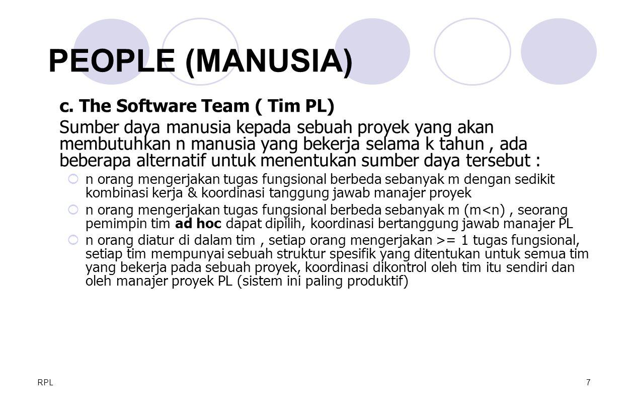 RPL7 c. The Software Team ( Tim PL) Sumber daya manusia kepada sebuah proyek yang akan membutuhkan n manusia yang bekerja selama k tahun, ada beberapa
