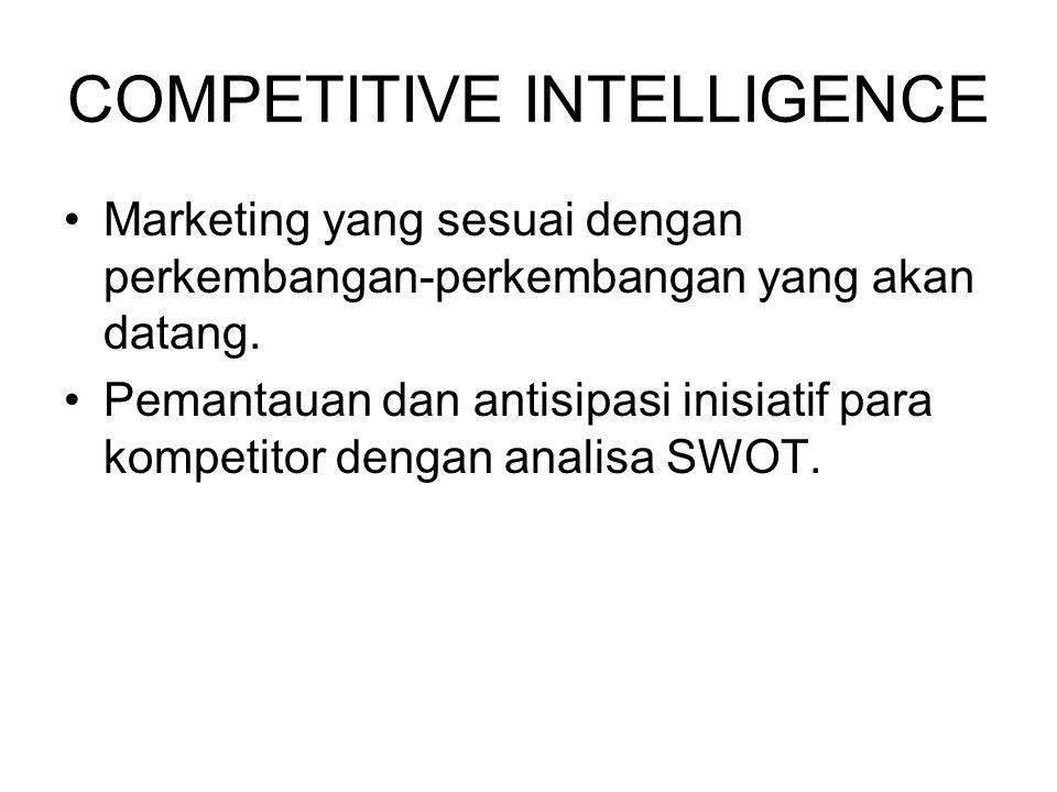 COMPETITIVE INTELLIGENCE Marketing yang sesuai dengan perkembangan-perkembangan yang akan datang. Pemantauan dan antisipasi inisiatif para kompetitor