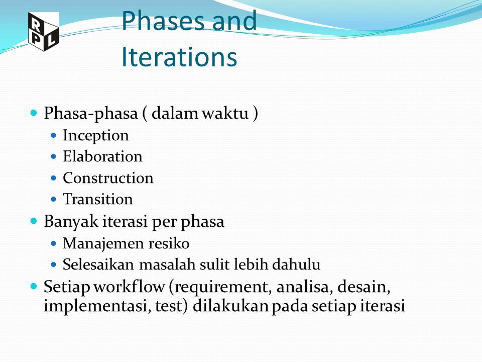 Phases and Iterations Phasa-phasa ( dalam waktu ) Inception Elaboration Construction Transition Banyak iterasi per phasa Manajemen resiko Selesaikan masalah sulit lebih dahulu Setiap workflow (requirement, analisa, desain, implementasi, test) dilakukan pada setiap iterasi