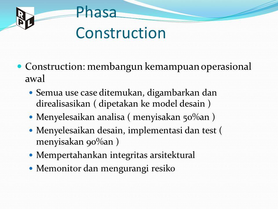Phasa Construction Construction: membangun kemampuan operasional awal Semua use case ditemukan, digambarkan dan direalisasikan ( dipetakan ke model de