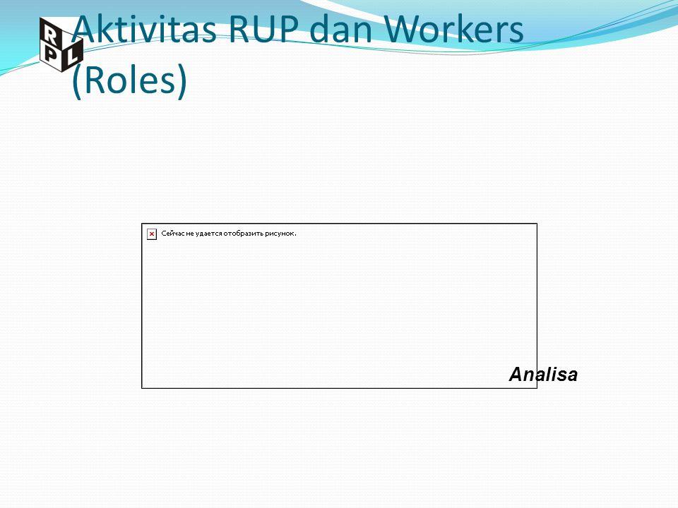 Aktivitas RUP dan Workers (Roles) Analisa