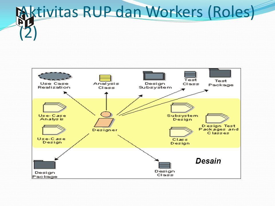 Aktivitas RUP dan Workers (Roles) (2) Desain