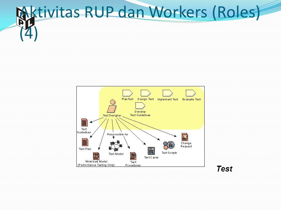 Aktivitas RUP dan Workers (Roles) (4) Test