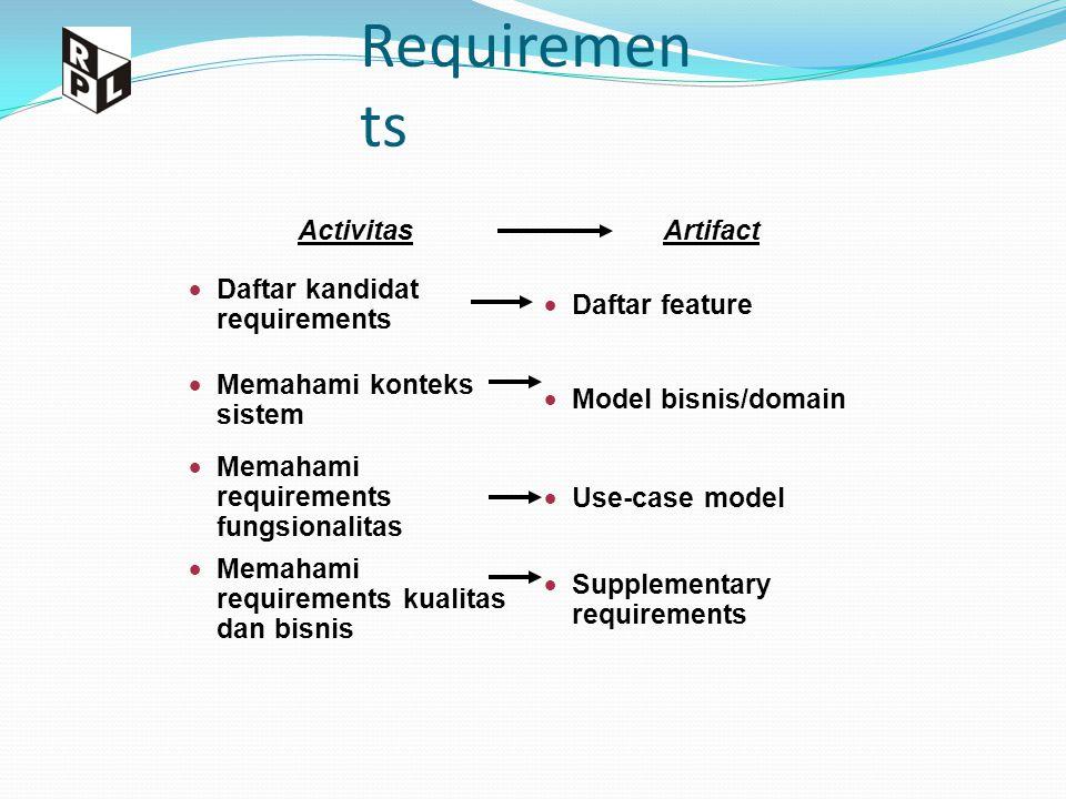 Requiremen ts ActivitasArtifact  Daftar kandidat requirements  Daftar feature  Memahami konteks sistem  Model bisnis/domain  Memahami requirement