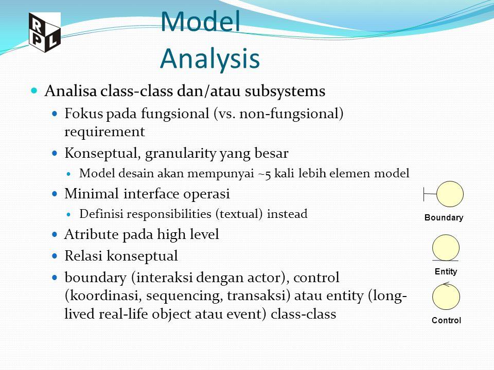 Model Analysis Analisa class-class dan/atau subsystems Fokus pada fungsional (vs. non-fungsional) requirement Konseptual, granularity yang besar Model