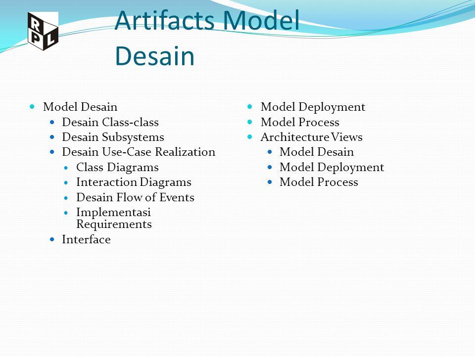 Artifacts Model Desain Model Desain Desain Class-class Desain Subsystems Desain Use-Case Realization Class Diagrams Interaction Diagrams Desain Flow o