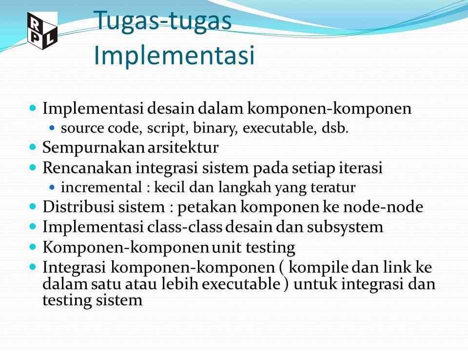 Tugas-tugas Implementasi Implementasi desain dalam komponen-komponen source code, script, binary, executable, dsb. Sempurnakan arsitektur Rencanakan i